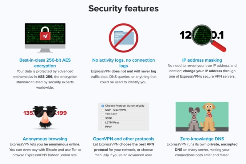 ExpressVPN Review (2019): Is It Really Fastest & Most Secure