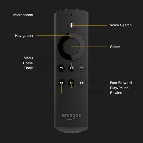 amazon fire stick remote
